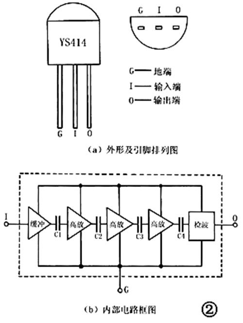 a(型号为ys414)是一种直接放大检波式收音机专用集成电路,它采用to