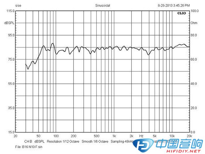 青出于蓝而胜于蓝 惠普CS-20二十周年纪念版音箱