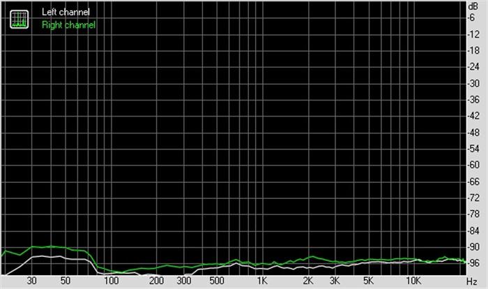 CD614 立体声分离度[SPDIF]