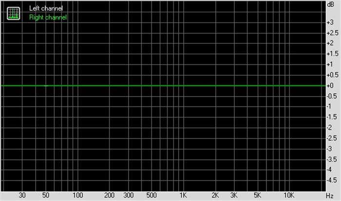 CD614 SPDIF频响曲线