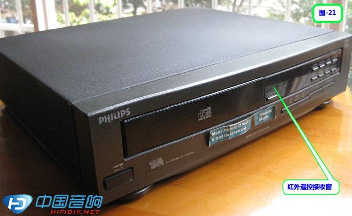 CD机改造