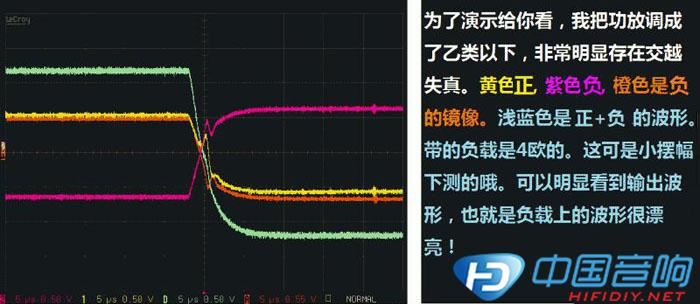 到两个完全相同的放大电路,这也是一般平衡功放输超对称全平衡的地方)