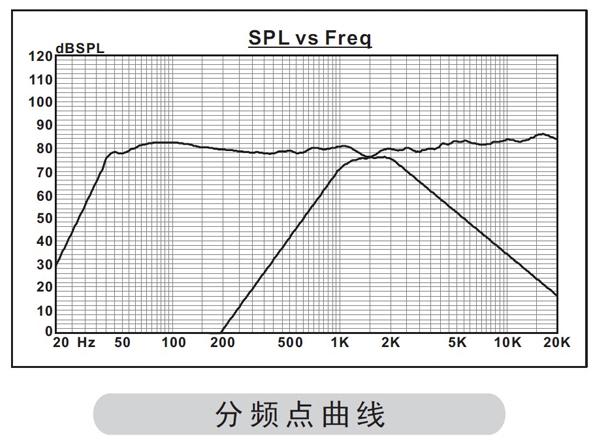 动手的乐趣 HiVi惠威DIY2.2 HiFi书架式音箱DIY套件