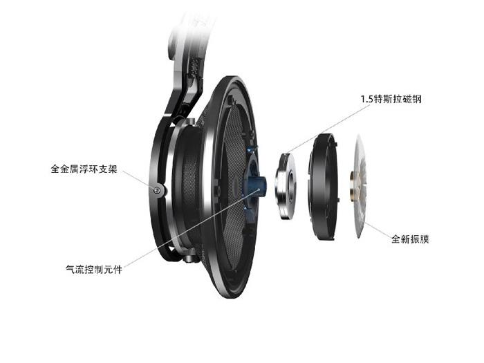 AKG K812头戴式耳机测评报告
