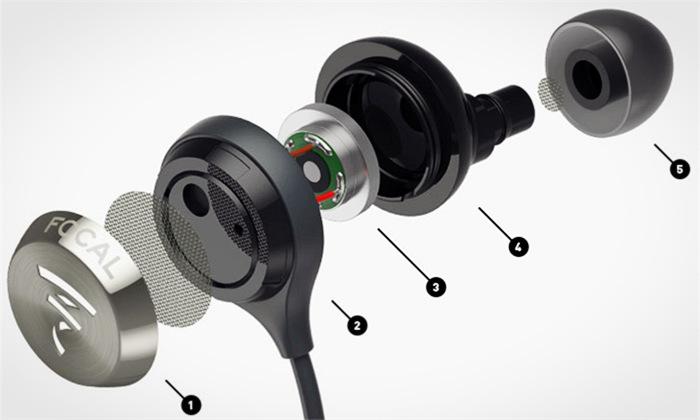 Focal Sphear使用3.5mm的mini-jack接头,并有一个多功能的控制装置,用户可以用来遥控播放装置,例如手机、平板电脑或是音乐播放器等,另外其还配上全指向式(omnidirectional)的麦克风,可接听电话或是用来录音。