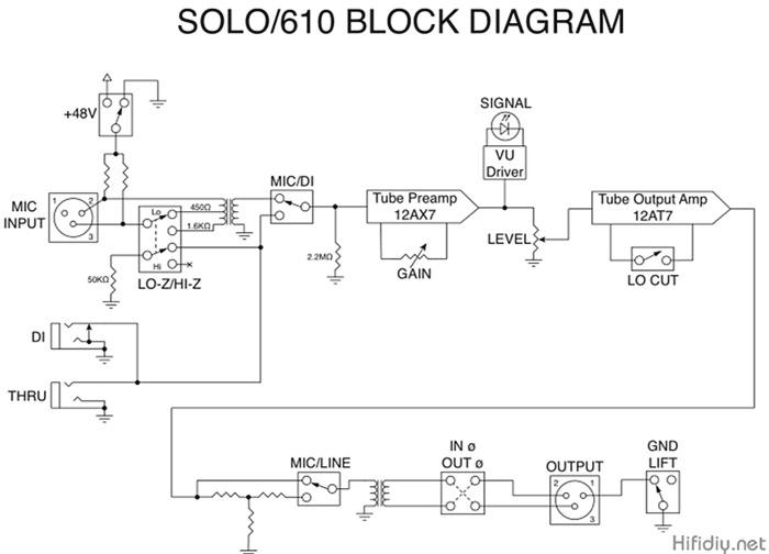 SOLO610 BLOCK DIAGRA