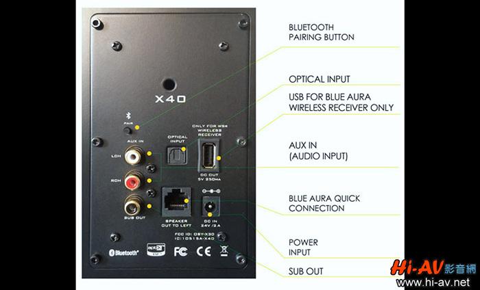 音箱背面接线板