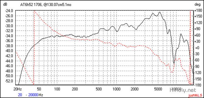 AT 6H52扬声器测量频响