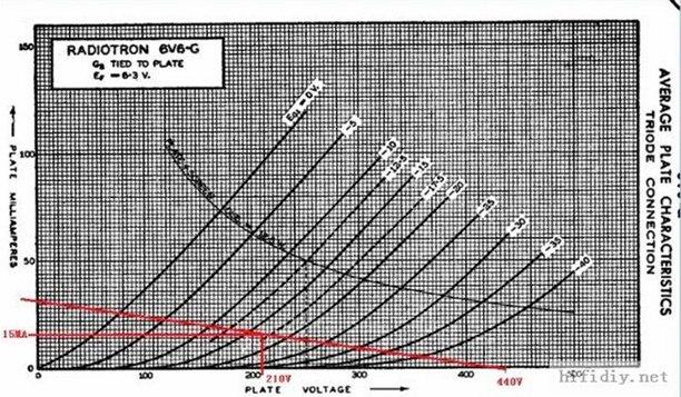 6V6曲线