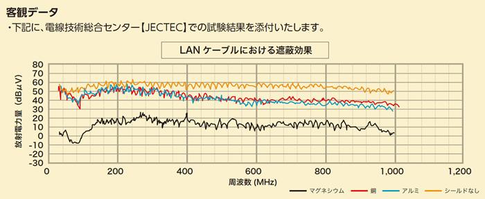 镁合金专利隔离 日本高人气TiGLON线材系列