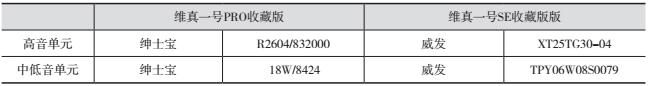 国产臻品 COMPACT惠普维真一号PRO收藏版书架箱