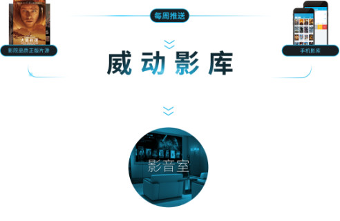 威动智能影库V6震撼发布 荣耀新品 惊艳来袭