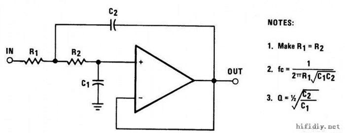 DAC中I/V和LPF部分该用什么电容?