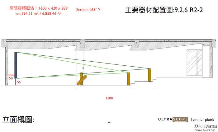 Procella喇叭&Trinnov Altitude16