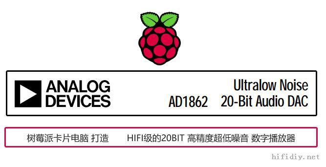 樹莓派數字播放器DIY