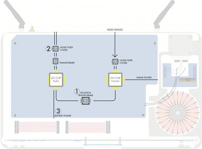 從源頭開始徹底提升:Waversa Systems WRouter發燒級路由器